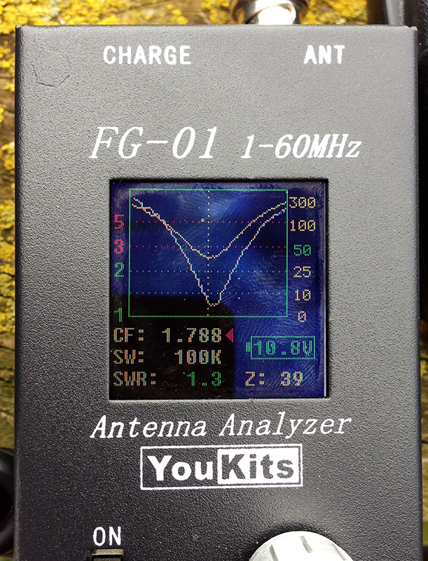 YouKits FG-01 Analyser showing resonance and bandwidth.