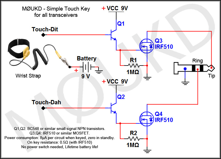 Simple touch key for all transceivers.
