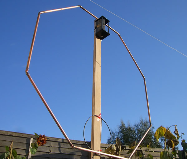 Magnetic loop antenna for hf